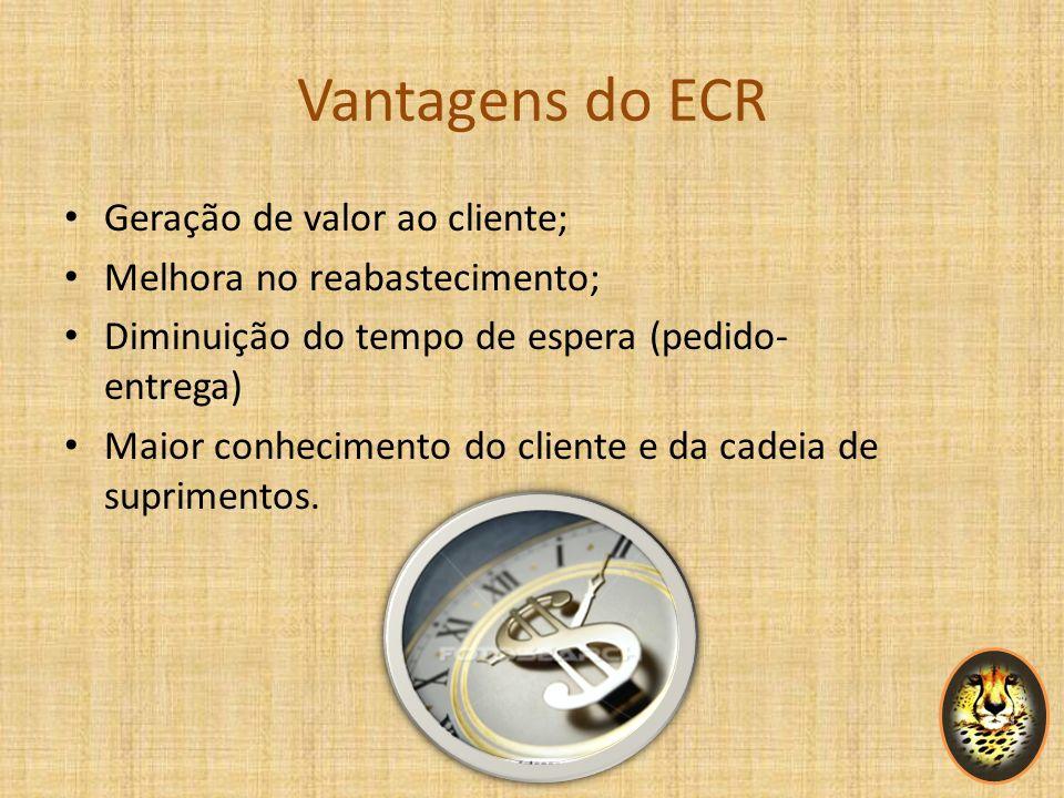Vantagens do ECR Geração de valor ao cliente;