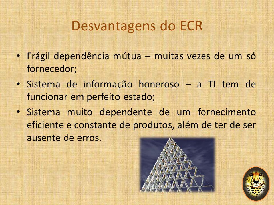 Desvantagens do ECRFrágil dependência mútua – muitas vezes de um só fornecedor;