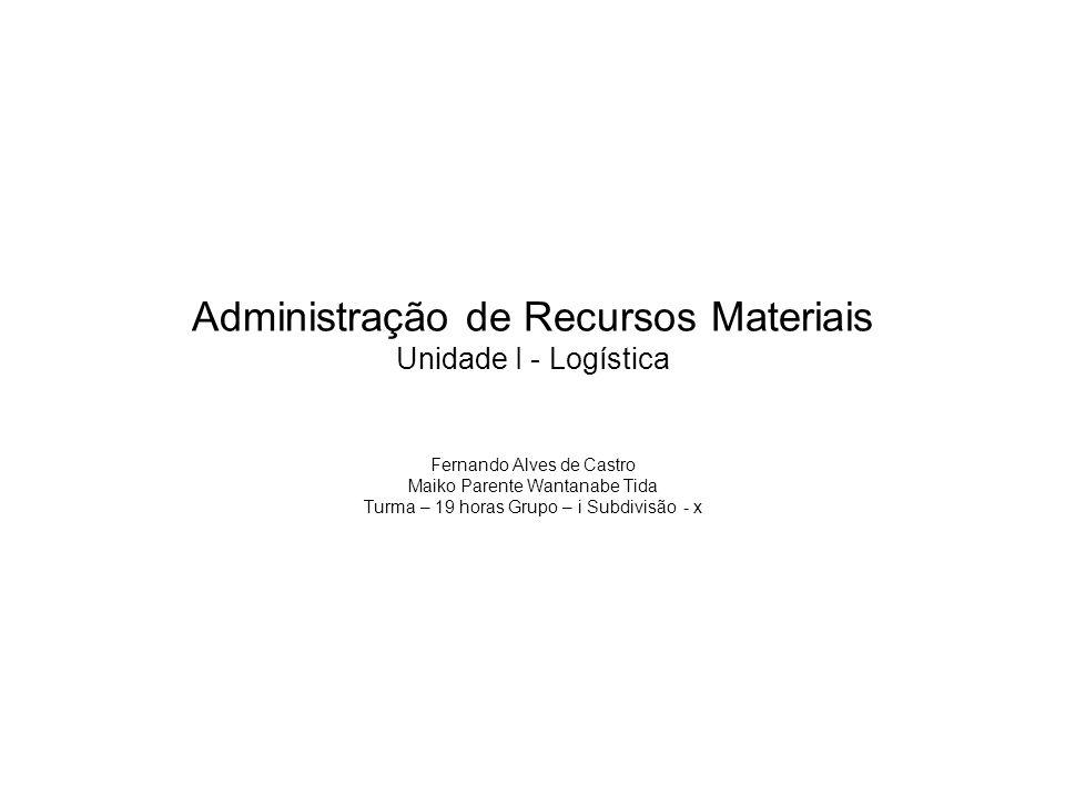 Administração de Recursos Materiais Unidade I - Logística