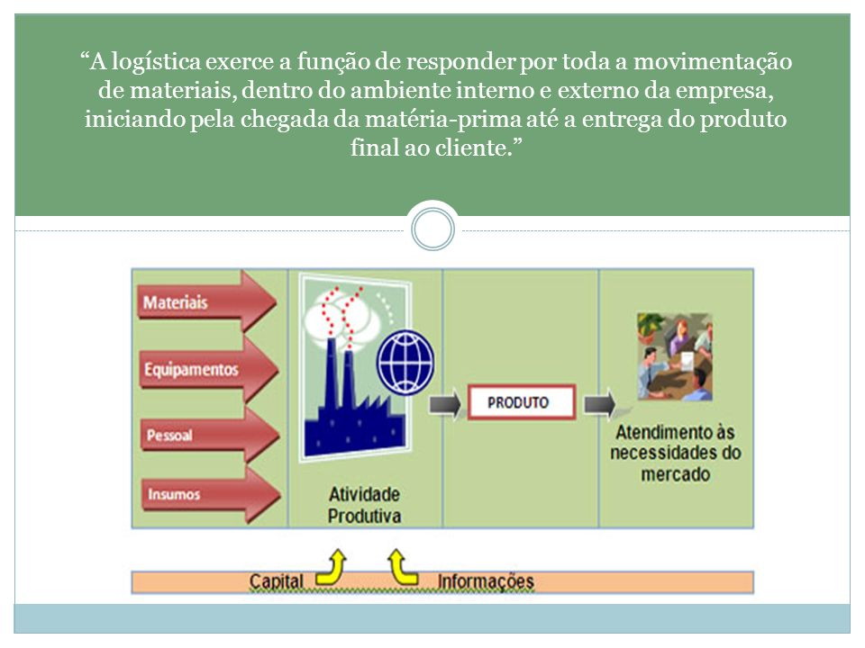 A logística exerce a função de responder por toda a movimentação de materiais, dentro do ambiente interno e externo da empresa, iniciando pela chegada da matéria-prima até a entrega do produto final ao cliente.