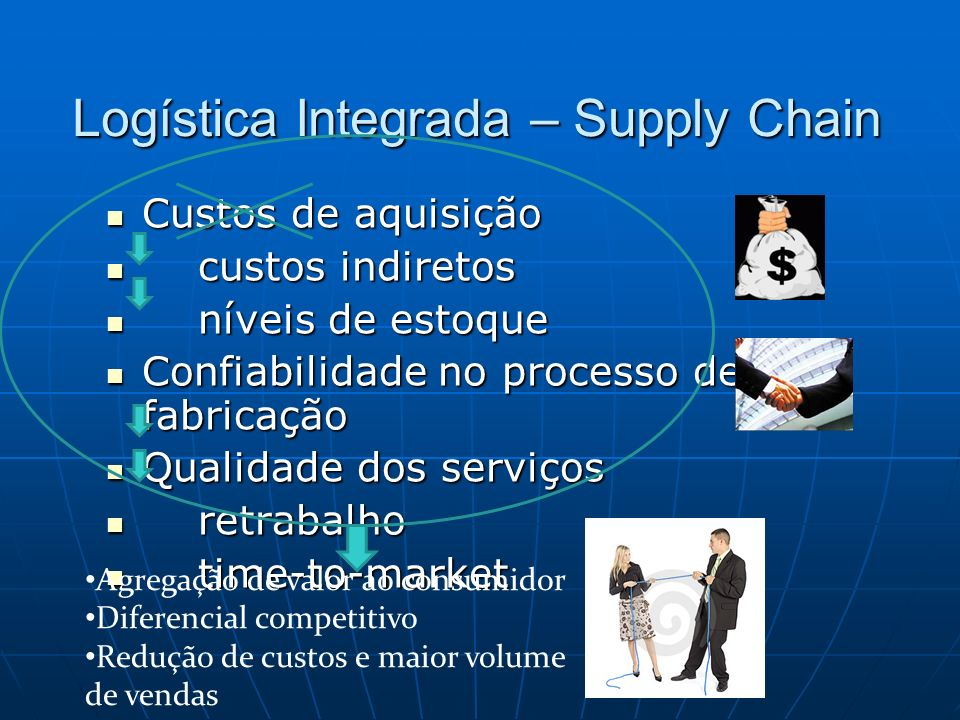 Logística Integrada – Supply Chain
