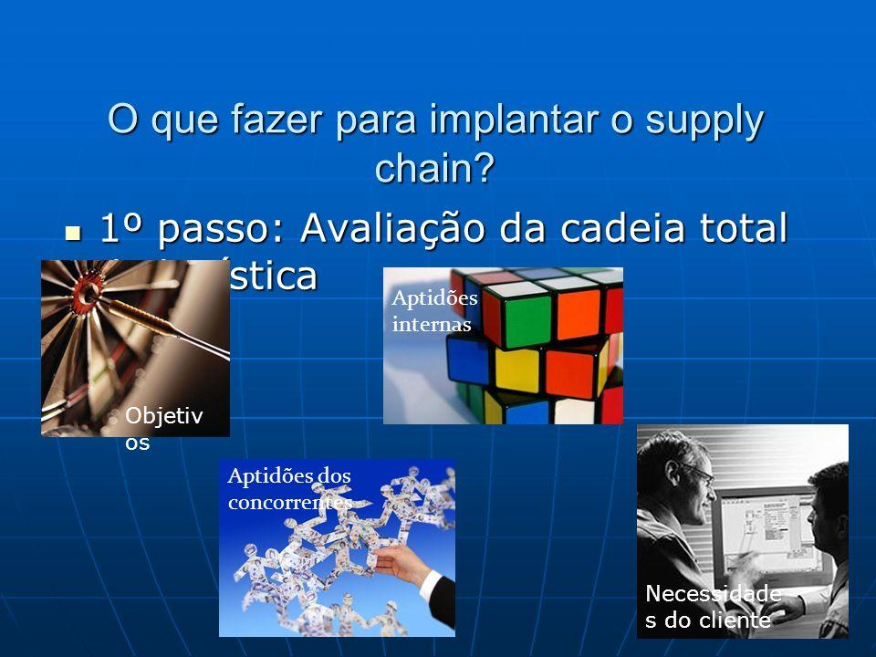 O que fazer para implantar o supply chain