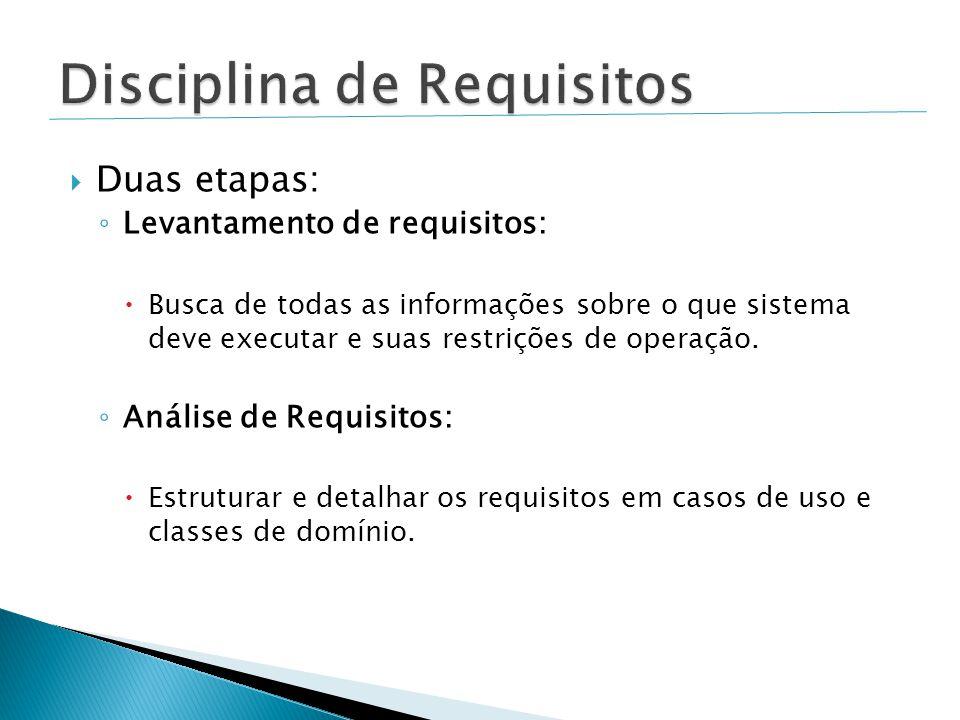 Disciplina de Requisitos
