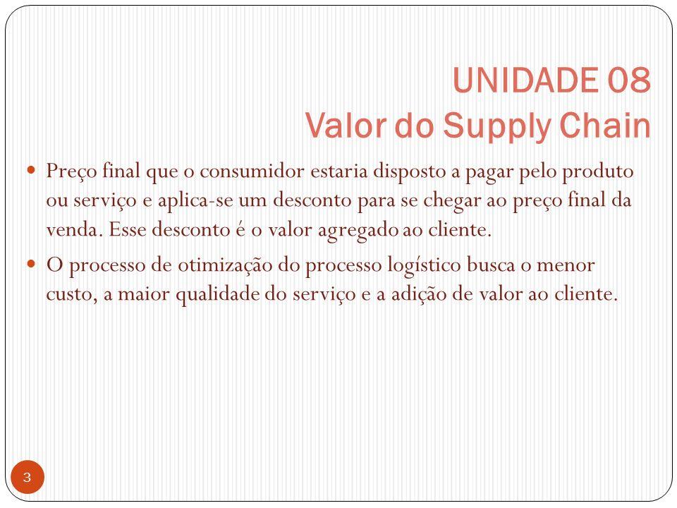 UNIDADE 08 Valor do Supply Chain