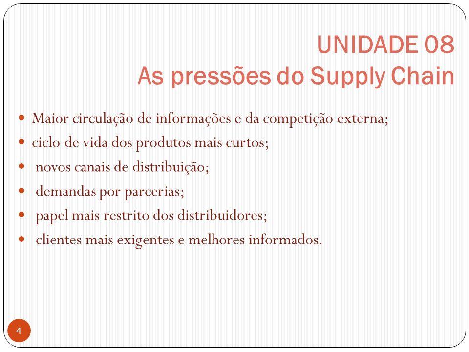 UNIDADE 08 As pressões do Supply Chain