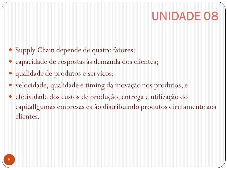 UNIDADE 08 Supply Chain depende de quatro fatores: