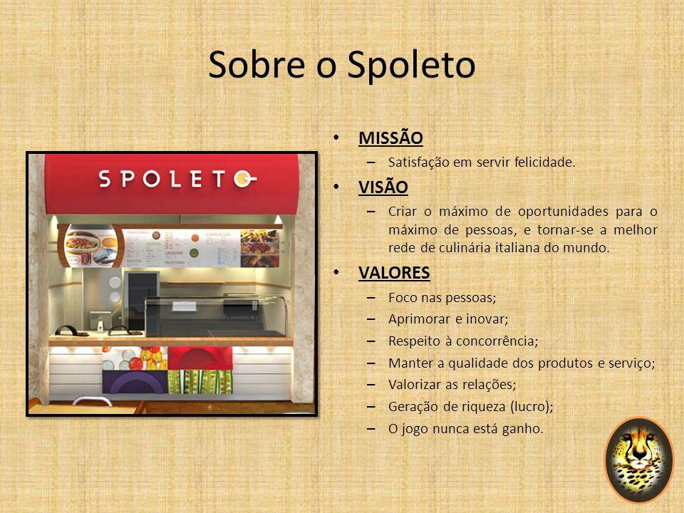 Sobre o Spoleto MISSÃO VISÃO VALORES Satisfação em servir felicidade.