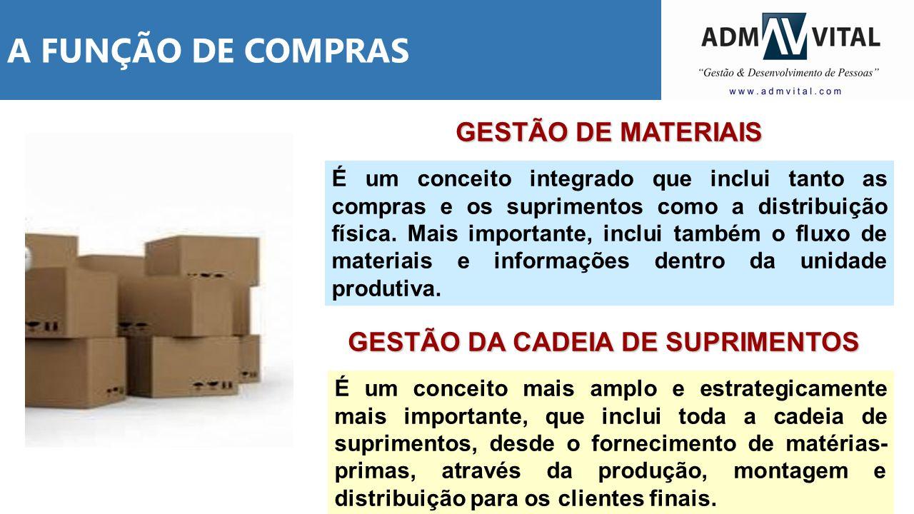 A FUNÇÃO DE COMPRAS GESTÃO DE MATERIAIS
