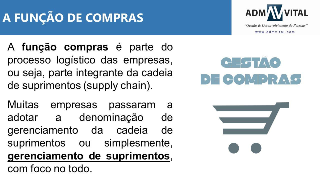 A FUNÇÃO DE COMPRAS A função compras é parte do processo logístico das empresas, ou seja, parte integrante da cadeia de suprimentos (supply chain).