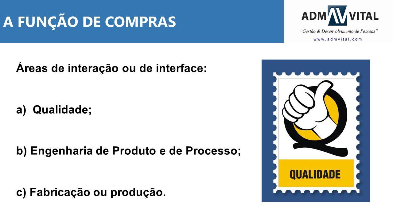 A FUNÇÃO DE COMPRAS Áreas de interação ou de interface: Qualidade;