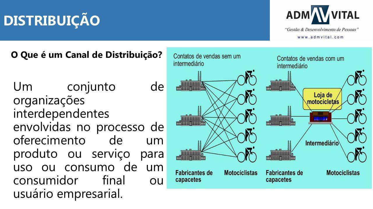 DISTRIBUIÇÃO O Que é um Canal de Distribuição