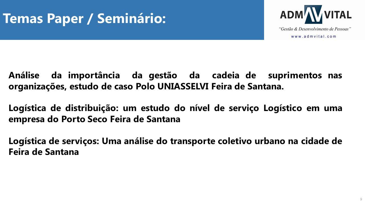 Temas Paper / Seminário: