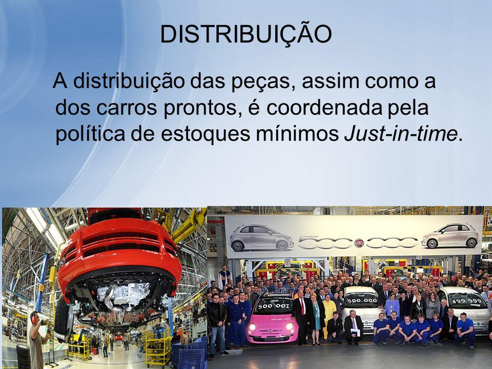 DISTRIBUIÇÃO A distribuição das peças, assim como a dos carros prontos, é coordenada pela política de estoques mínimos Just-in-time.
