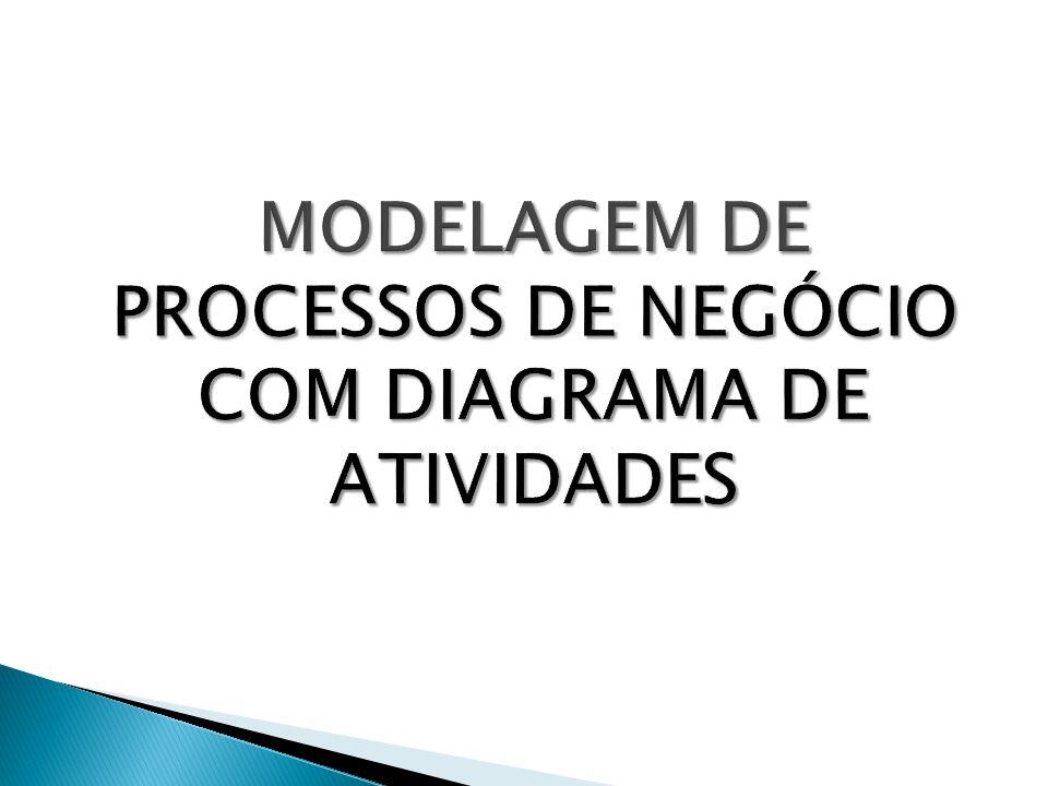 Modelagem de processos de negócio com Diagrama de Atividades
