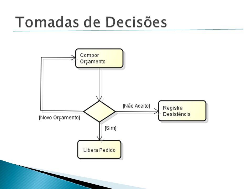 Tomadas de Decisões