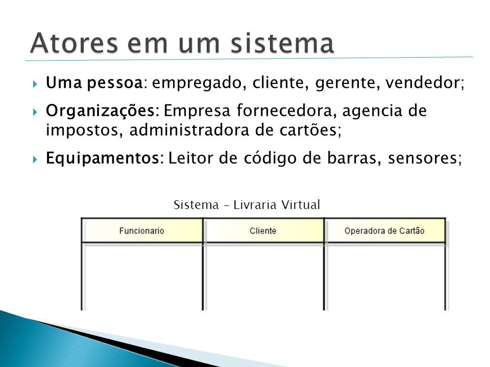 Sistema – Livraria Virtual