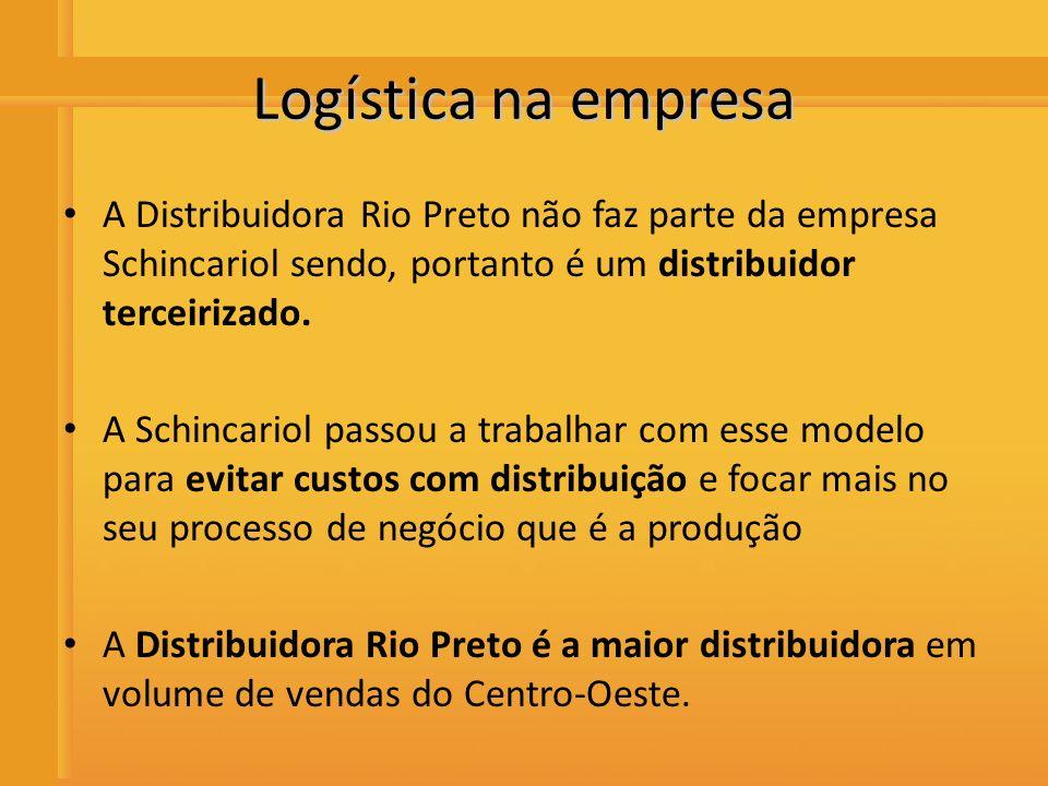 Logística na empresaA Distribuidora Rio Preto não faz parte da empresa Schincariol sendo, portanto é um distribuidor terceirizado.