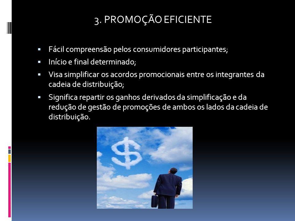 3. PROMOÇÃO EFICIENTE Fácil compreensão pelos consumidores participantes; Início e final determinado;