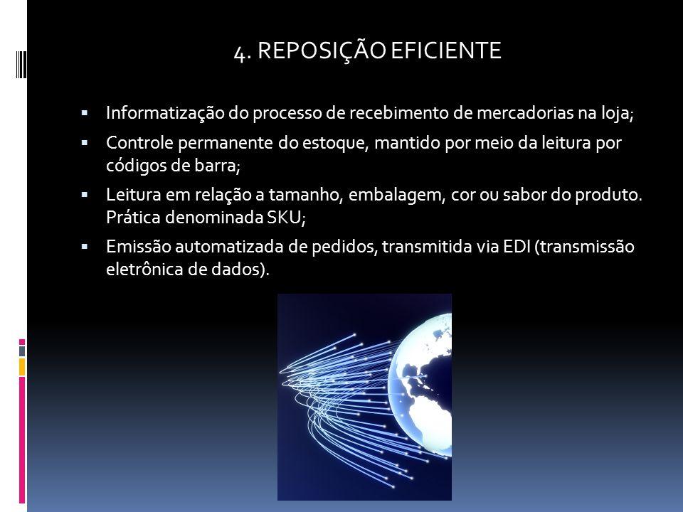 4. REPOSIÇÃO EFICIENTE Informatização do processo de recebimento de mercadorias na loja;