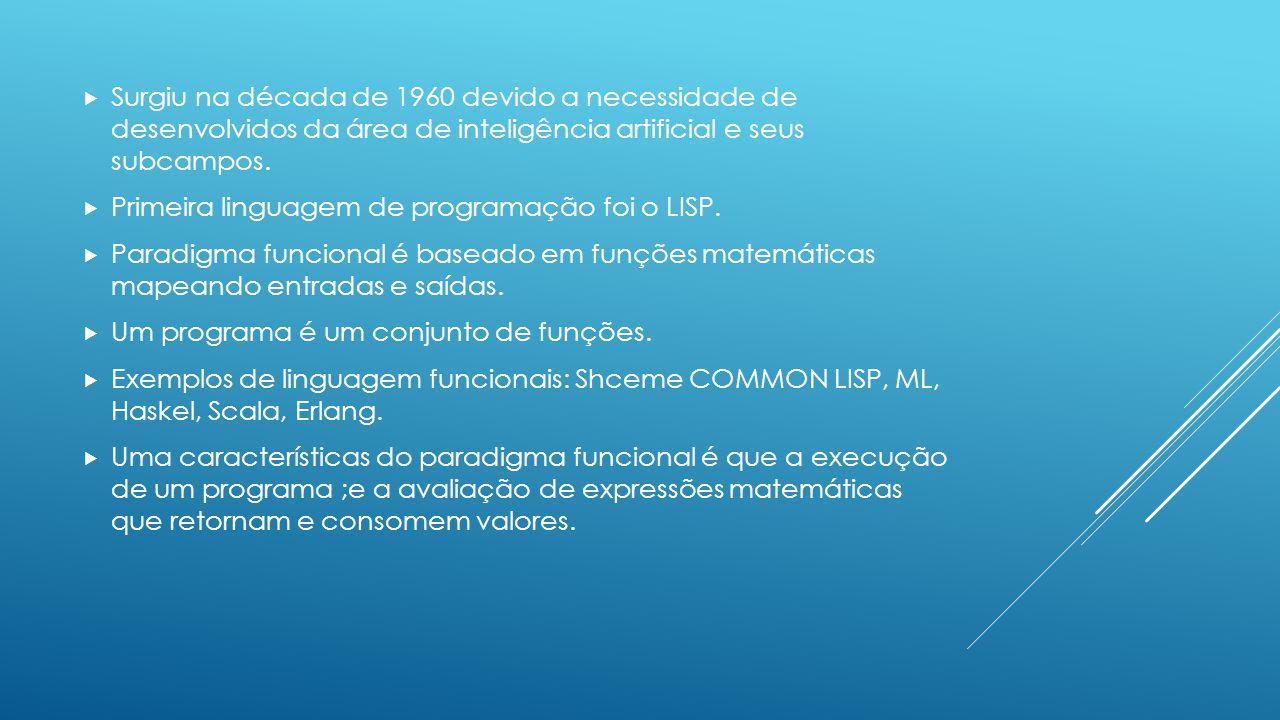 Surgiu na década de 1960 devido a necessidade de desenvolvidos da área de inteligência artificial e seus subcampos.