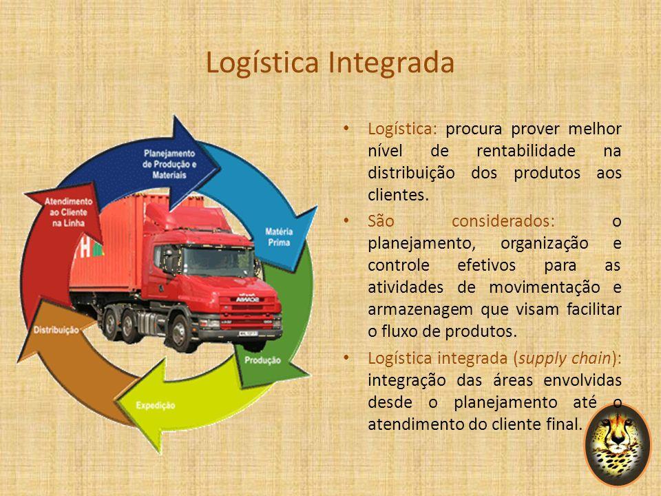 Logística Integrada Logística: procura prover melhor nível de rentabilidade na distribuição dos produtos aos clientes.