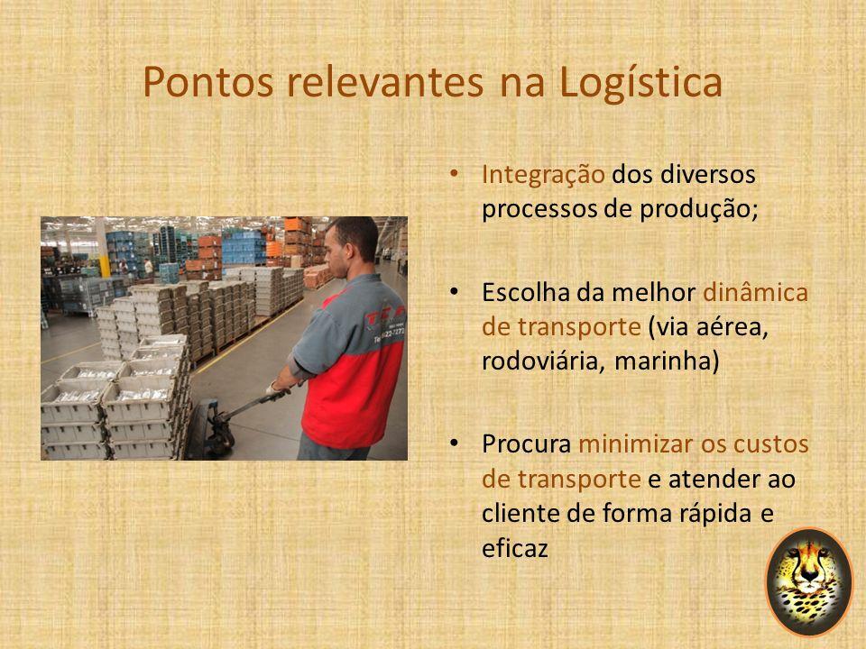 Pontos relevantes na Logística