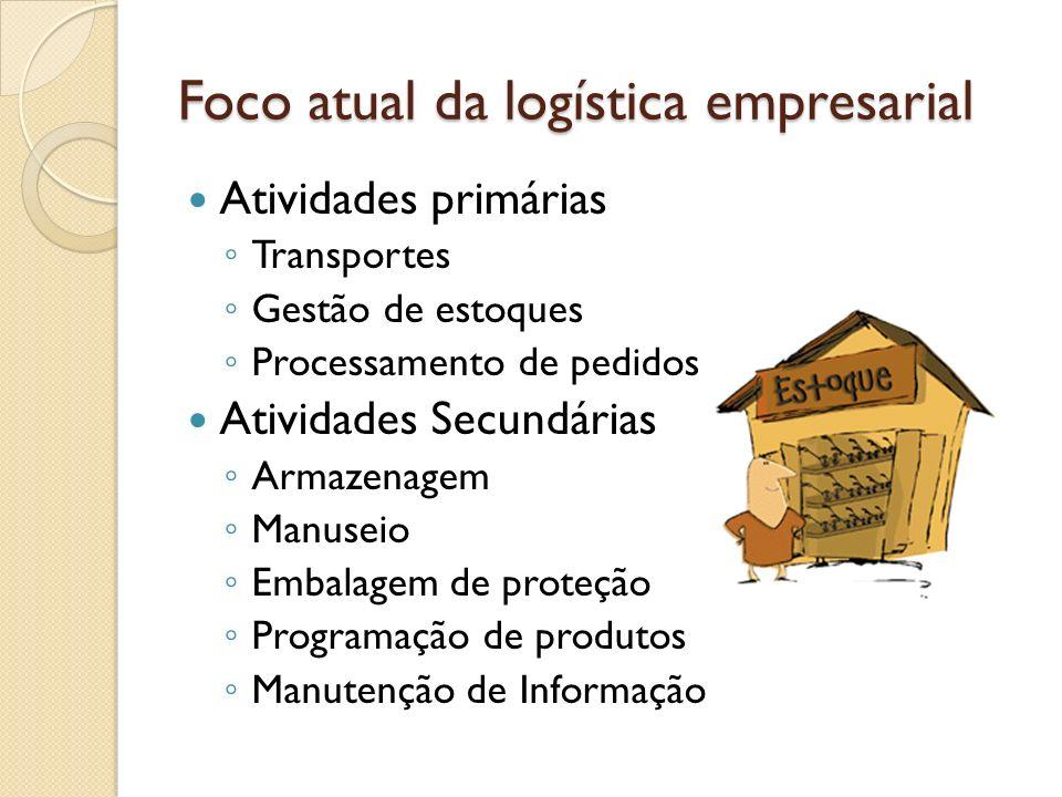 Foco atual da logística empresarial