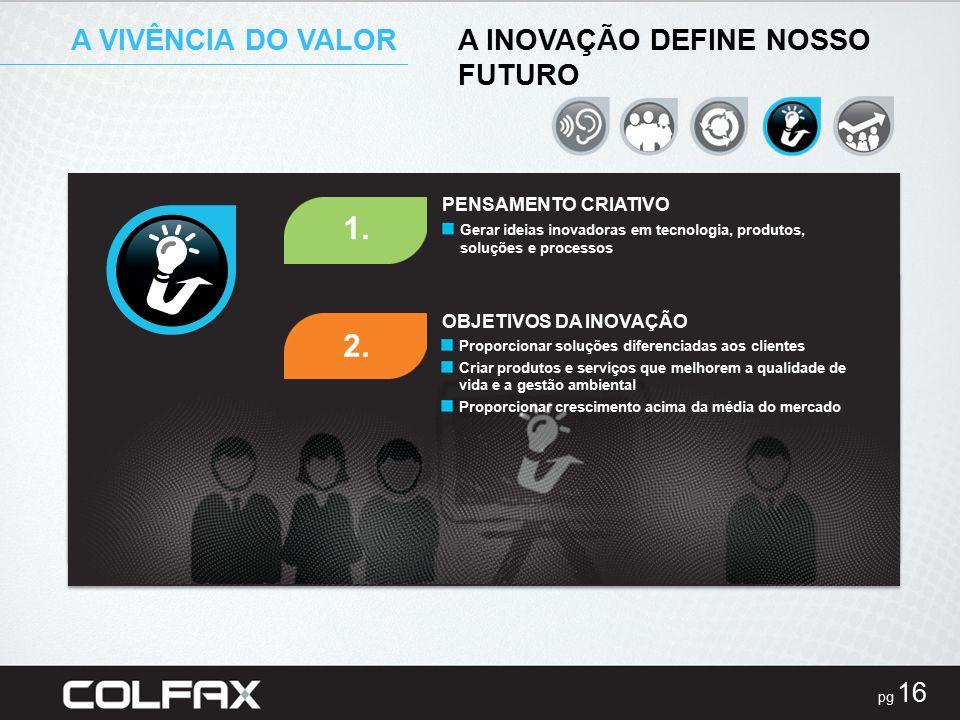 1. 2. A VIVÊNCIA DO VALOR A INOVAÇÃO DEFINE NOSSO FUTURO