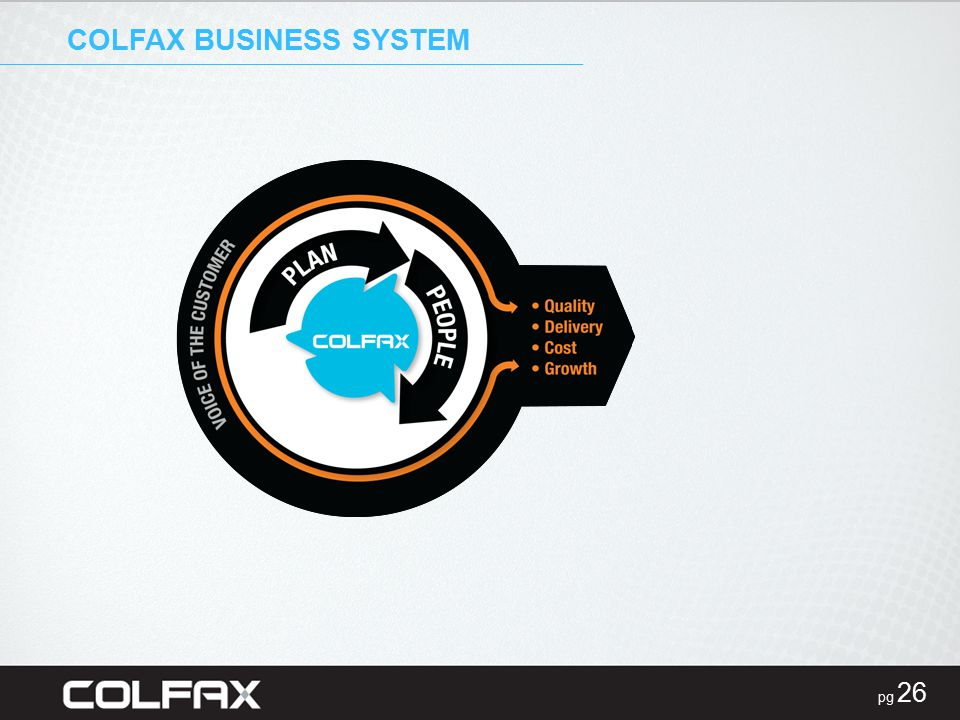 COLFAX BUSINESS SYSTEM