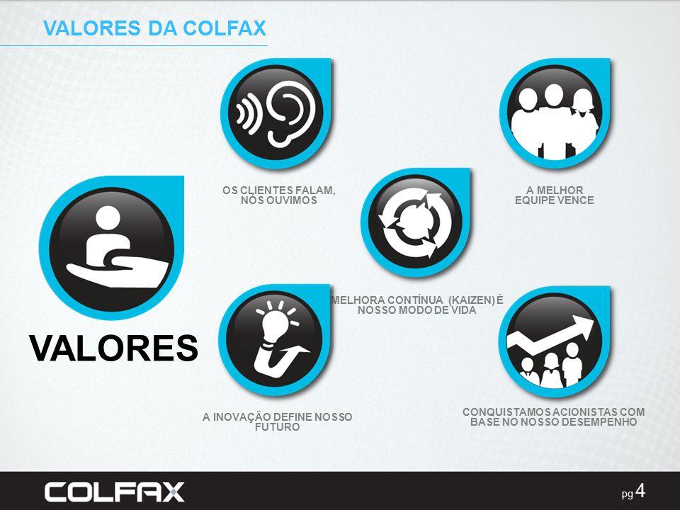 VALORES VALORES DA COLFAX OS CLIENTES FALAM, NÓS OUVIMOS A MELHOR