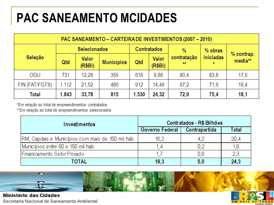 PAC SANEAMENTO MCIDADES