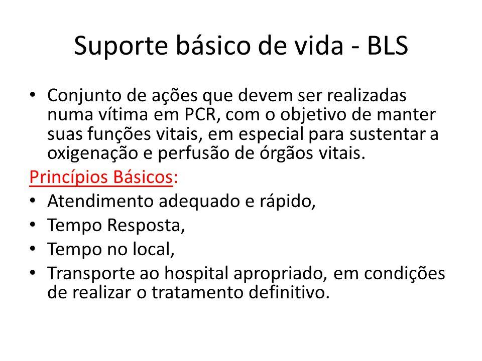 Suporte básico de vida - BLS
