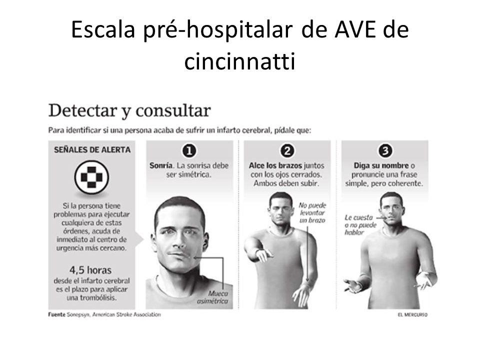 Escala pré-hospitalar de AVE de cincinnatti