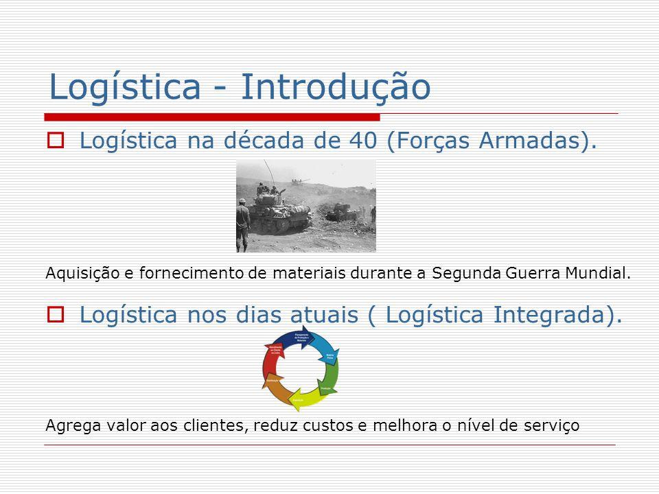 Logística - Introdução
