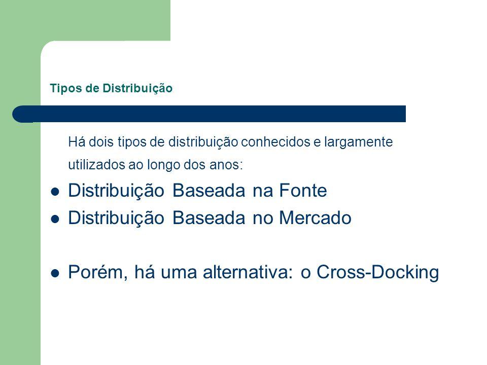 Distribuição Baseada na Fonte Distribuição Baseada no Mercado