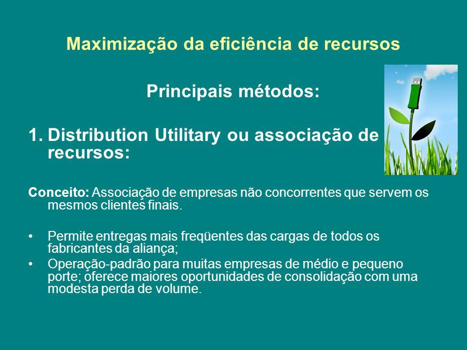 Maximização da eficiência de recursos