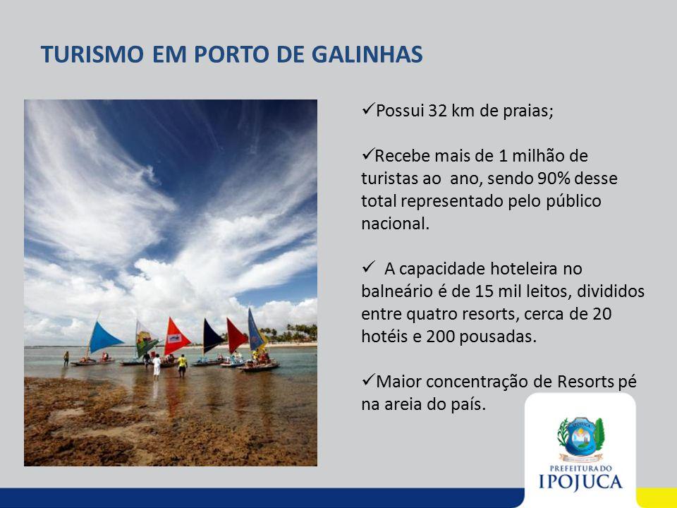 TURISMO EM PORTO DE GALINHAS