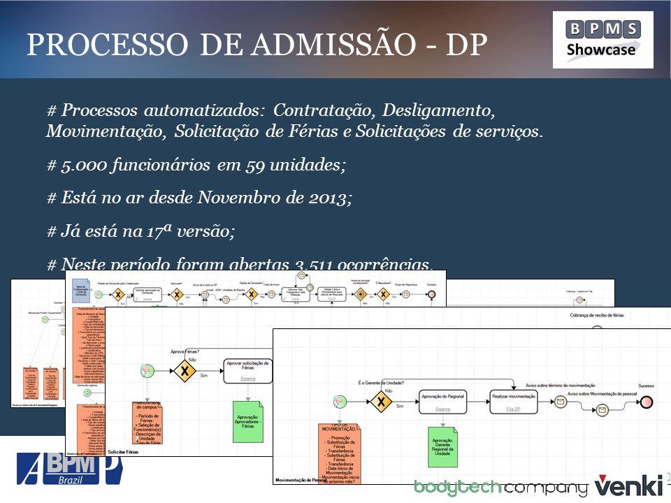 PROCESSO DE ADMISSÃO - DP