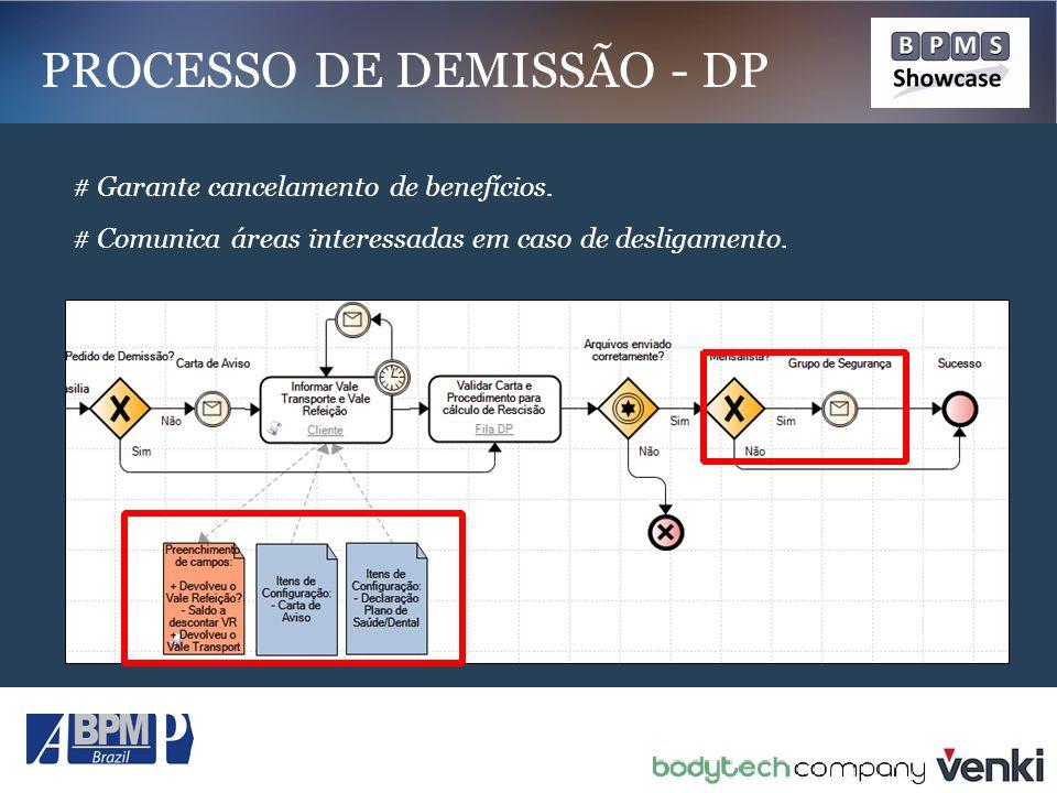 PROCESSO DE DEMISSÃO - DP