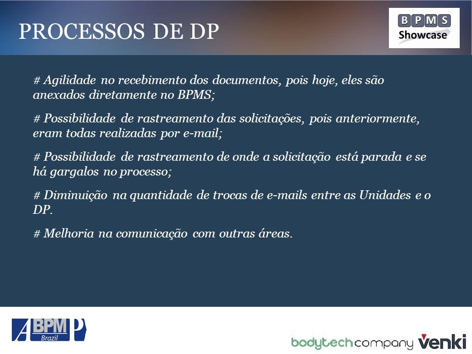 PROCESSOS DE DP # Agilidade no recebimento dos documentos, pois hoje, eles são anexados diretamente no BPMS;