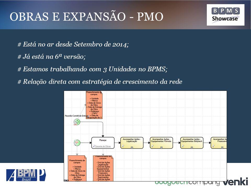 OBRAS E EXPANSÃO - PMO # Está no ar desde Setembro de 2014;