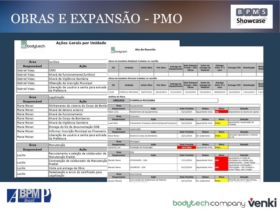 OBRAS E EXPANSÃO - PMO