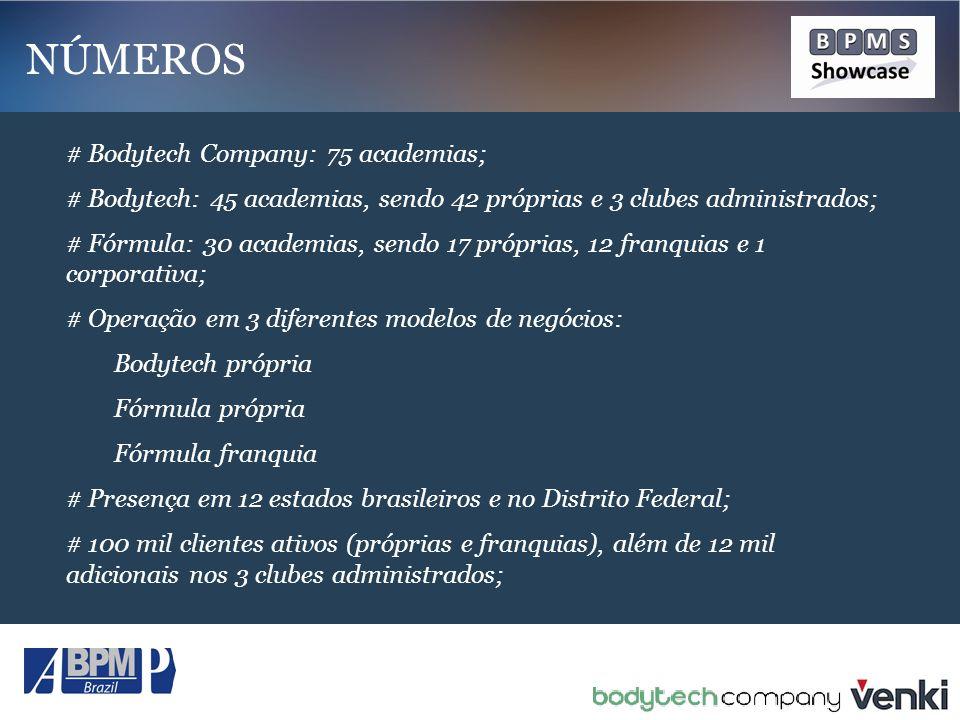 NÚMEROS # Bodytech Company: 75 academias;