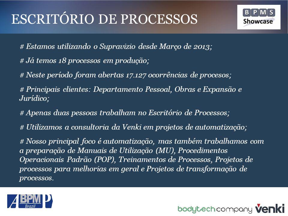 ESCRITÓRIO DE PROCESSOS
