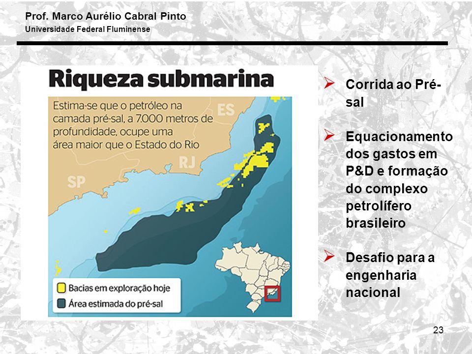 Corrida ao Pré-sal Equacionamento dos gastos em P&D e formação do complexo petrolífero brasileiro.