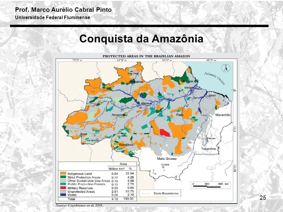 Conquista da Amazônia