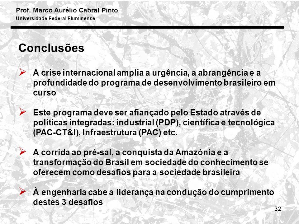 Conclusões A crise internacional amplia a urgência, a abrangência e a profundidade do programa de desenvolvimento brasileiro em curso.