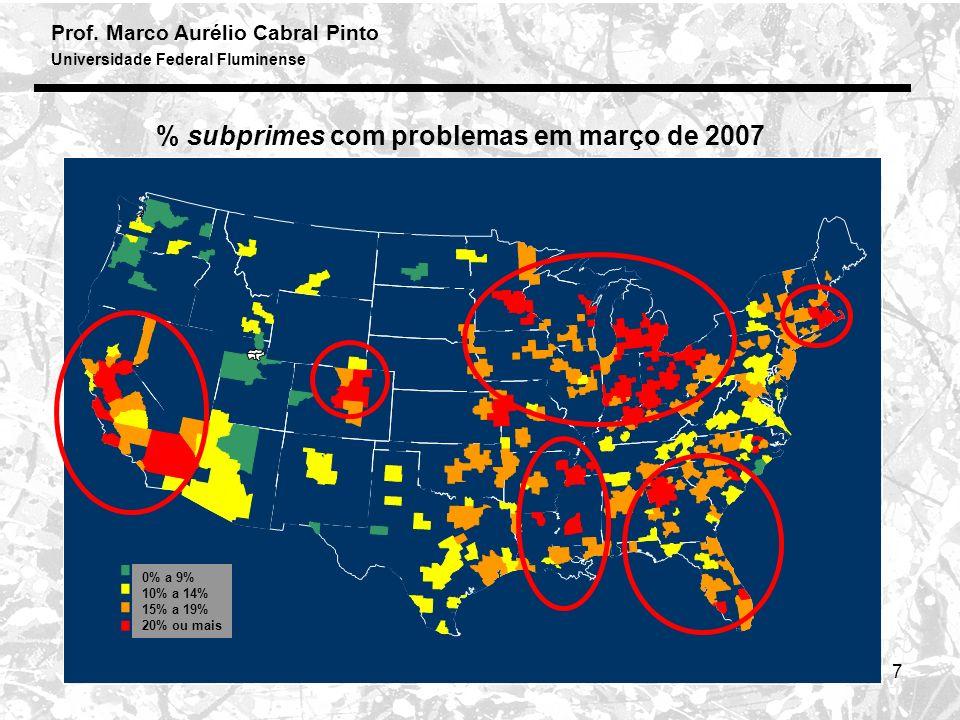 % subprimes com problemas em março de 2007