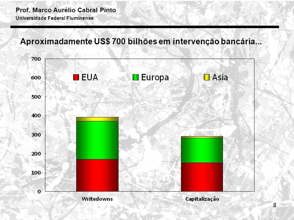 Aproximadamente US$ 700 bilhões em intervenção bancária...