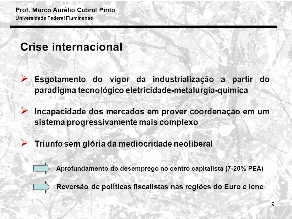 Crise internacional Esgotamento do vigor da industrialização a partir do paradigma tecnológico eletricidade-metalurgia-química.